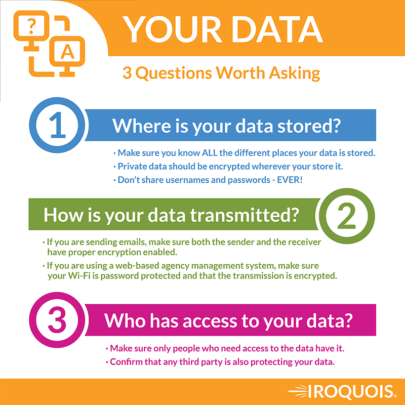 data storage tips from insurance netwrok Iroquois Group